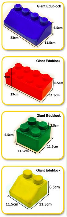 edublock sizes